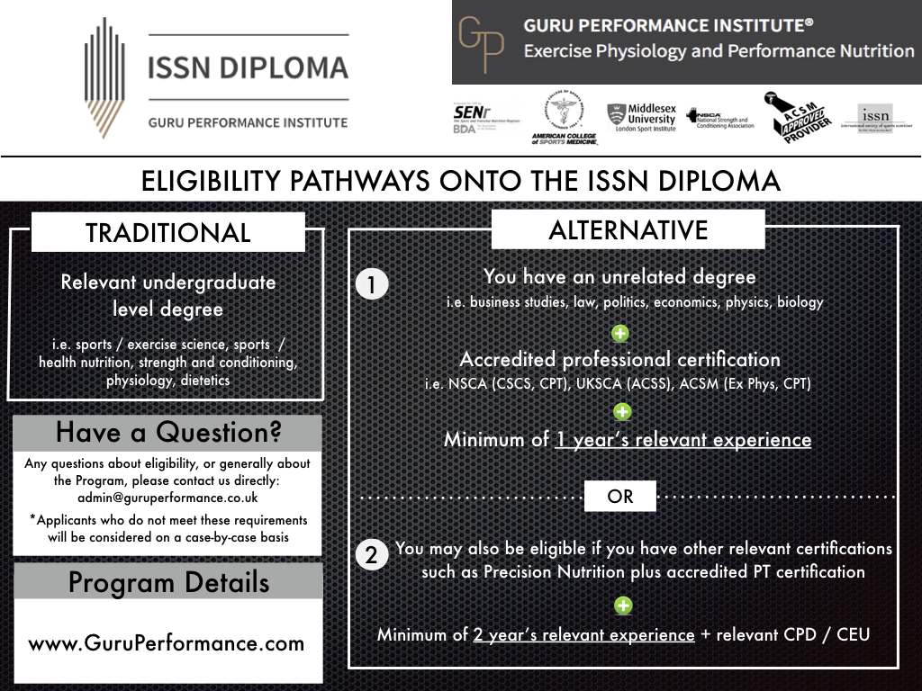 Entry requirements guru performance institute click to enlarge the infographic 1betcityfo Gallery