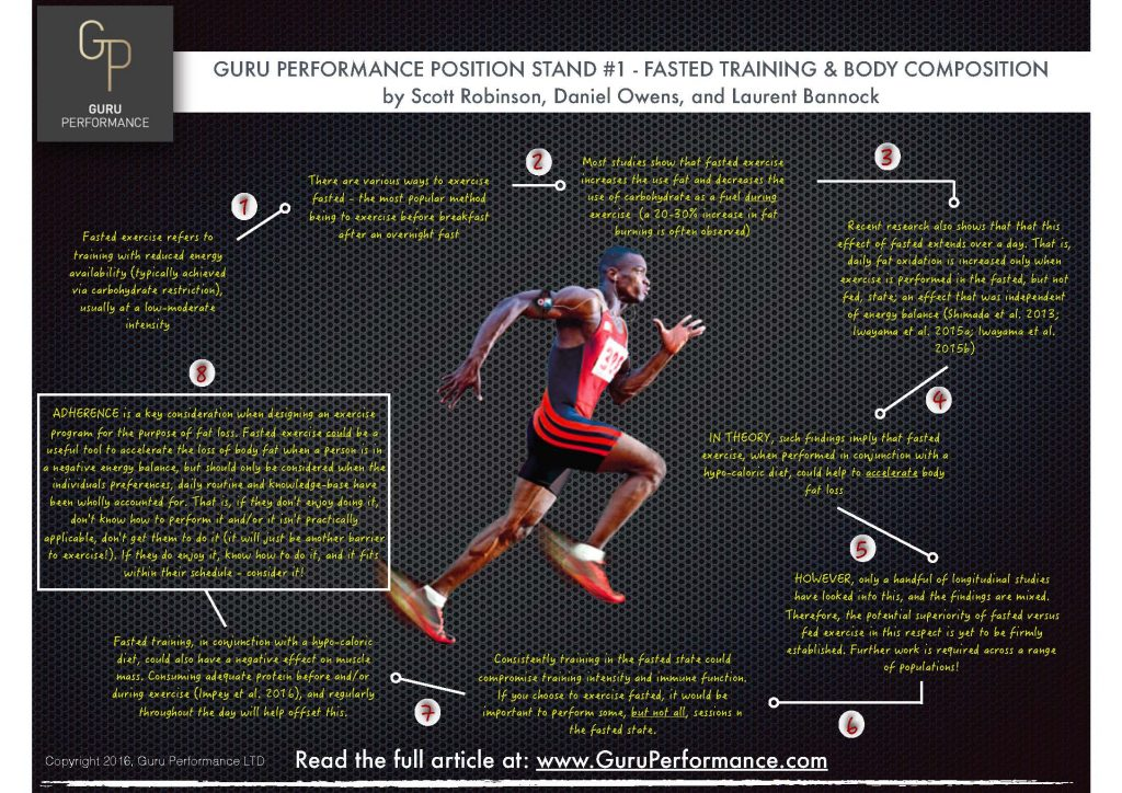 Guru Performance Position Stand #1 - Fasted Training & Body Composition