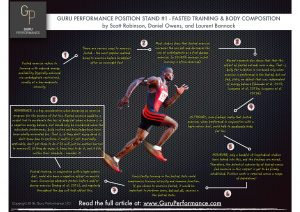 fasted-training-for-a-fitter-figure-the-science-behind-the-hype-infographic