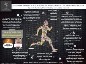 fasted-training-exercise-performance-nfographic-001
